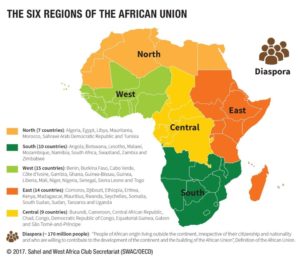 Image of the Africa divided into sub regions by the African Union: North Africa, West Africa, Central Africa, East Africa, and Southern Africa. Lines are drawn in slightly different places than in the previous image.